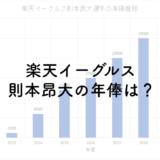 楽天イーグルス則本昂大の年俸は?2019年は2.5億円!のアイキャッチ画像