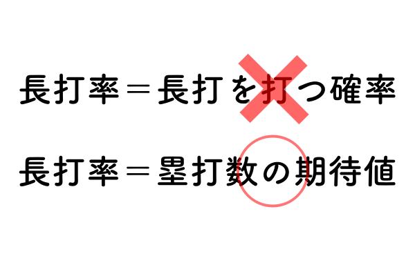長打率の定義を表した画像