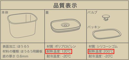 無印良品のホーローの取り扱い説明書の耐熱温度の画像