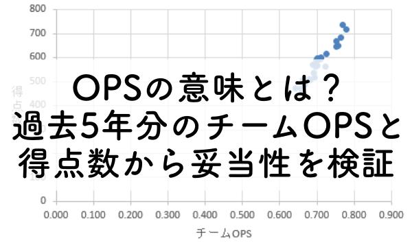 OPSの意味とは?過去5年分のチームOPSと得点数から妥当性を検証のアイキャッチ画像