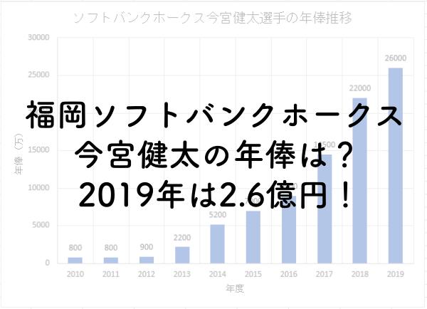 福岡ソフトバンクホークス今宮健太の年俸は?2019年は2.6億円!のアイキャッチ画像
