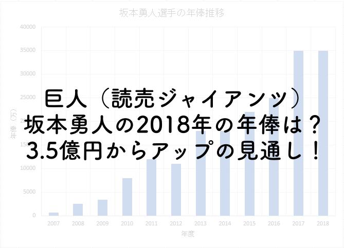 巨人(読売ジャイアンツ)坂本勇人の2018年の年俸は?3.5億円からアップの見通し!のアイキャッチ画像