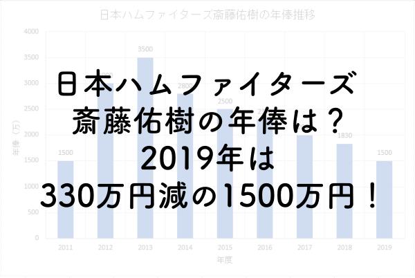 斎藤佑樹の年俸は?2019年は330万円減の1500万円!