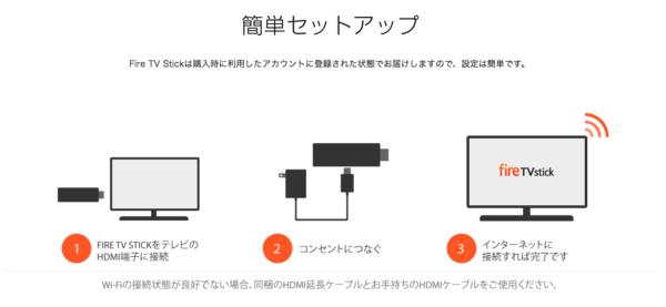 AmazonFireTVStickの設定方法のキャプチャ画像