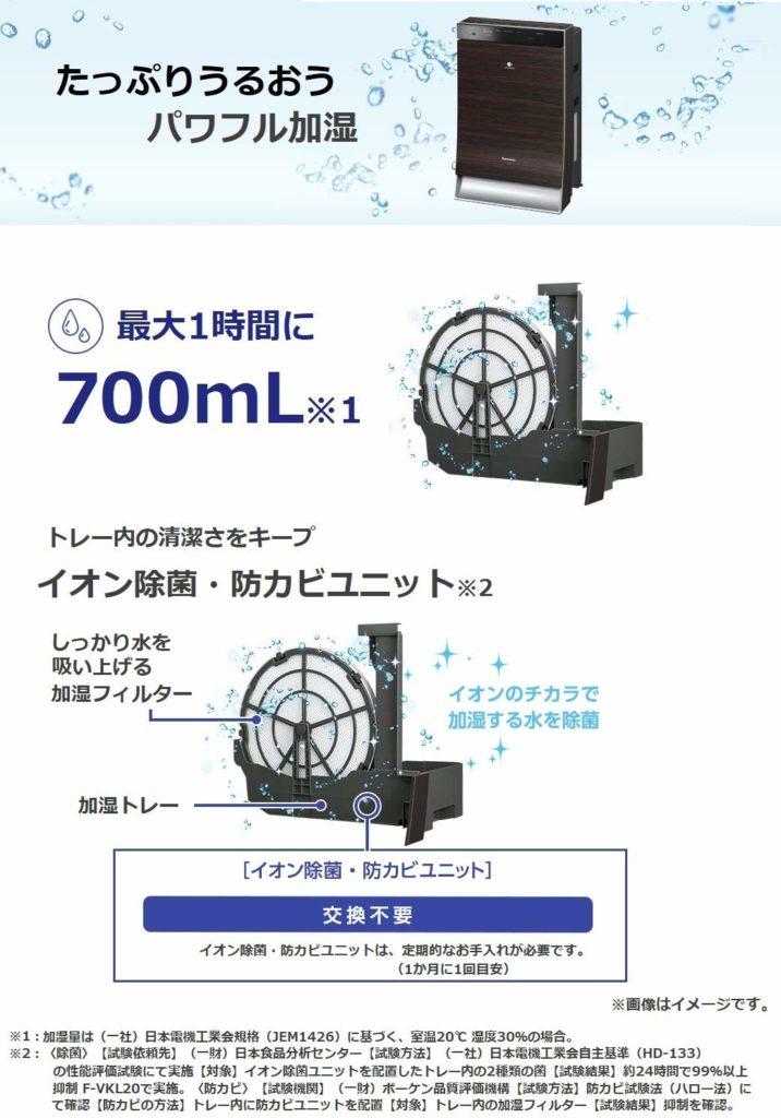 加湿能力の説明画像(Amazonから引用)