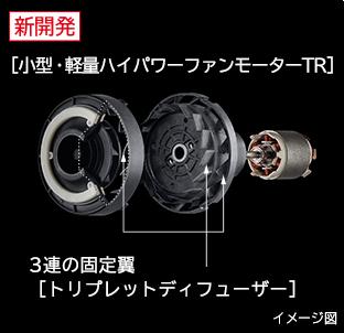 PV-BFL1の軽量ハイパワーファンモーターを説明するための引用画像