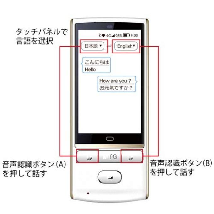 Mayumi3はボタンが多くどれが翻訳開始のボタンか分かりにくい