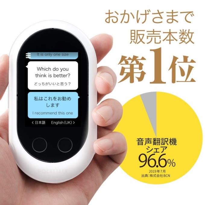 「ポケトークW」は音声翻訳機のシェア96.6%(2019年7月現在)